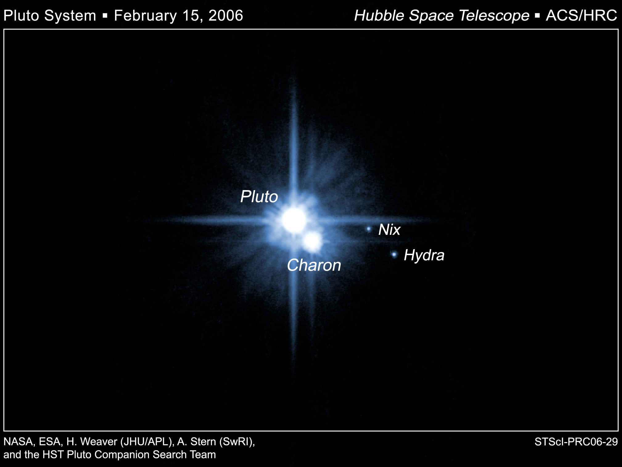 Pluto Moons Nix And Hydra S: The Life And Times Of Pluto