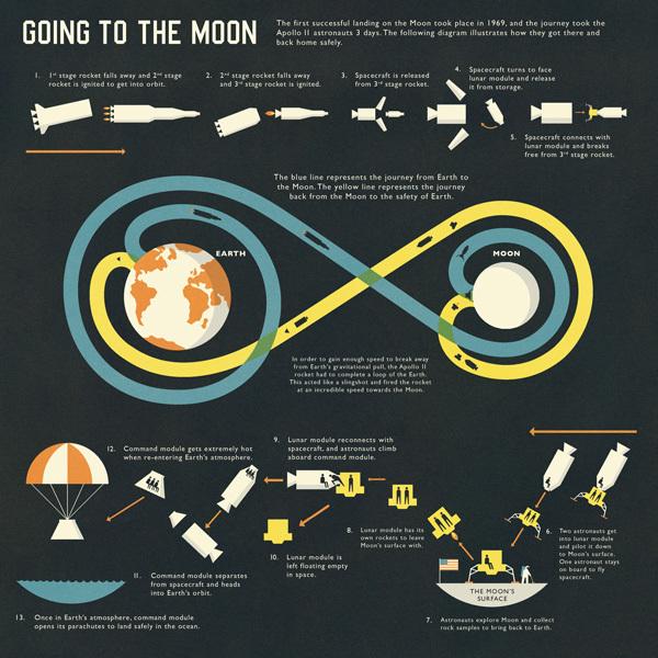 Art by Ben Newman. From Professor Astro Cat's Frontiers of Space