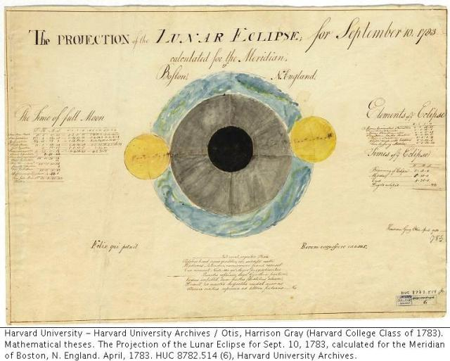 Harvard student's projection of LunarEclipse, 1783