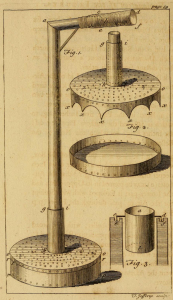 Hales' apparatus for pumping air into liquids. The bottom was placed in the liquid, then bellows were inserted inserted into the top right hole and pumped to blow the air through.