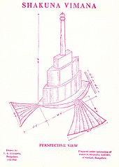 Plans for an ancient Indian flying machine Wikimedia Commons