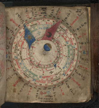 British Library, Egerton MS 848 (15th century)  Source: British Library