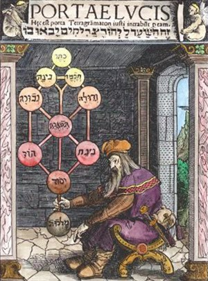 Kabbalistic Sephiroth Tree, from Portae Lucis, Paulus Ricius (Trans.) Augsburg, 1516.