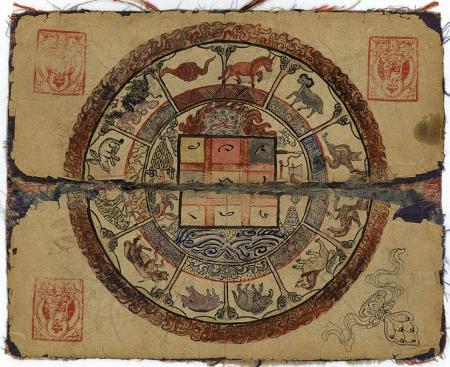 """Basics of Mongolian Astrology"""