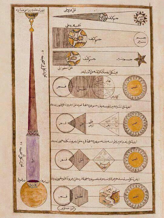 Lunar and SolarEclipse described by Ottoman philosopher İbrahim Müteferrika about 300 years ago
