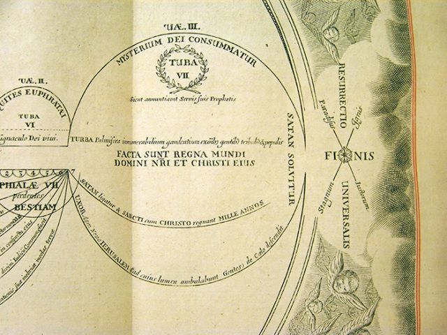 Detail showing the future Millennium from the apocalyptic time chart found in Newton's copy of Mede's Works (1672). Mede's chart likely helped inspire Newton's own apocalyptic beliefs. The Huntington Library, Art Collections, and Botanical Gardens.