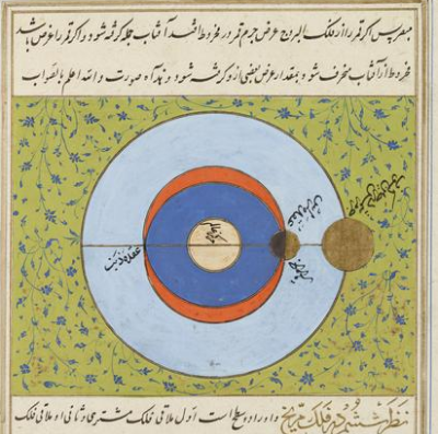 Solar eclipse from a 16th century cosmography of Qazwini