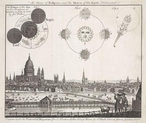 This morning we hope to see a partial eclipse of the Sun, just like these Londoners in 1748
