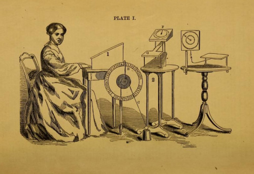 Plate I. Spiritograph in use. Experimental investigation of the spirit manifestations : demonstrating the existence of spirits and their communion with mortals. 1855.