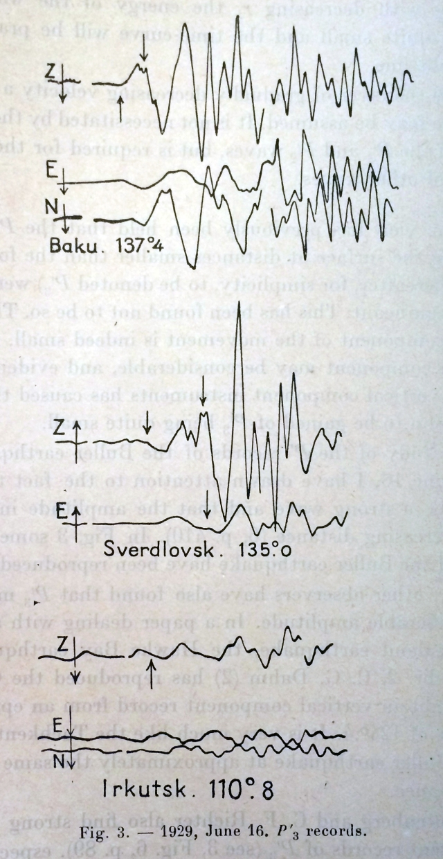 Figures from Inge Lehmann's 1936 paper, P', showing seismic wave signatures at many Danish stations. Source: True Anomalies