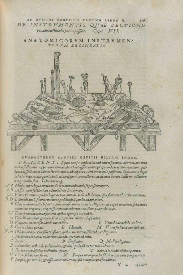 Andreas Vesalius, De humani corporis fabrica, Instruments (© National Library of Medicine).