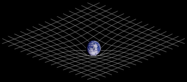 Spacetime curvature schematic Source: Wikipedia Commons