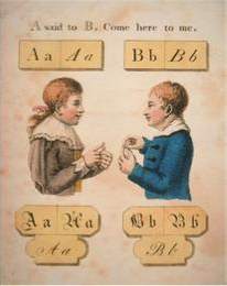 Finger alphabet illustrations from The Invited Alphabet by R.R. published in 1809