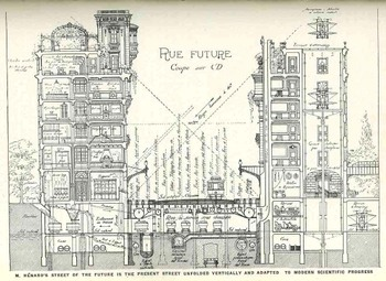 "This  cross section illustration (""Rue Future""/Future Street) is from Eugene Alfred Henard's1 (1849-1923) article, ""The Cities of the Future"", from American City, Volume 4, January, 1911."