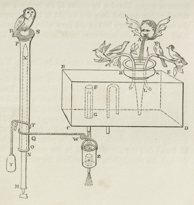 Illustration from an 1851 English edition of Hero's Pneumatica, in which he describes machines working on air, steam or water pressure