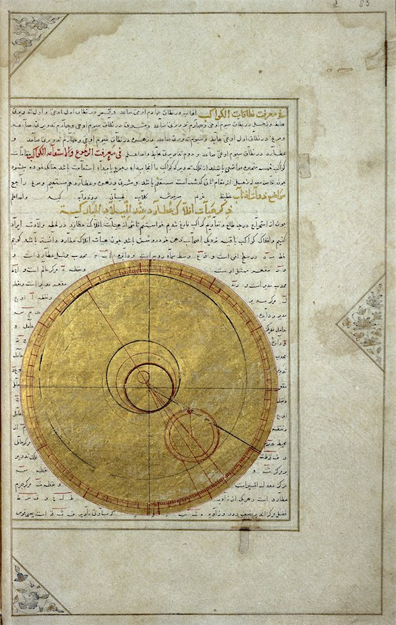 Position of the planet Mercury in the 6th house at the moment of Prince Iskandar's birth, 1411