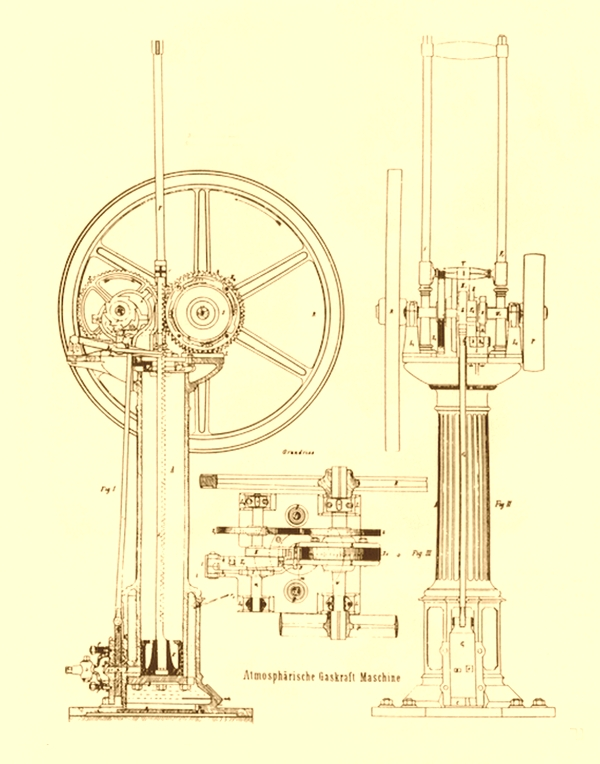 Otto-Langen gas engine 1867. Source: Wikimedia Commons