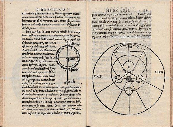 Motions of Mercury in Georg Peuerbach's, Theoricae novae planetarum (Venice, 1537)
