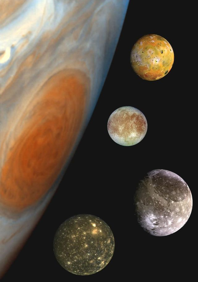 Montage of Jupiter's four Galilean moons, in a composite image depicting part of Jupiter and their relative sizes (positions are illustrative, not actual). From top to bottom: Io, Europa, Ganymede, Callisto. Source: Wikimedia Commons