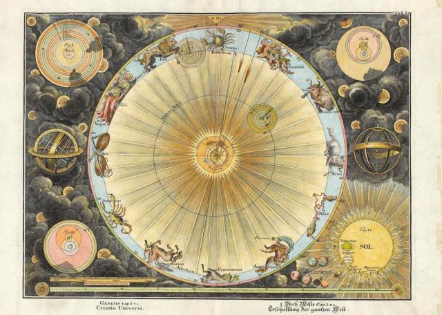 Creatio Universi, 1720. Engraving of the creation of the universe, the Earth surrounded by planetary orbits engraved by Fuesslinus who worked in Augsburg, Germany.
