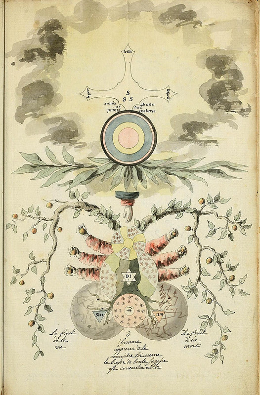 From the Manly Palmer Hall collection of alchemical manuscripts, 1500-1825