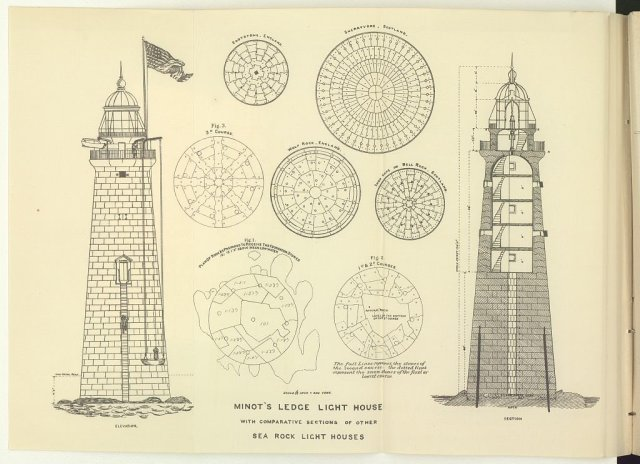 Minot's Ledge Lighthouse-designed by civil engineer Joseph Totten – born 23 August 1788. h/t @Ben Gross
