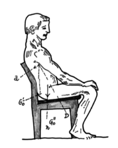 Chair with lumbar support (after Hans Strasser).