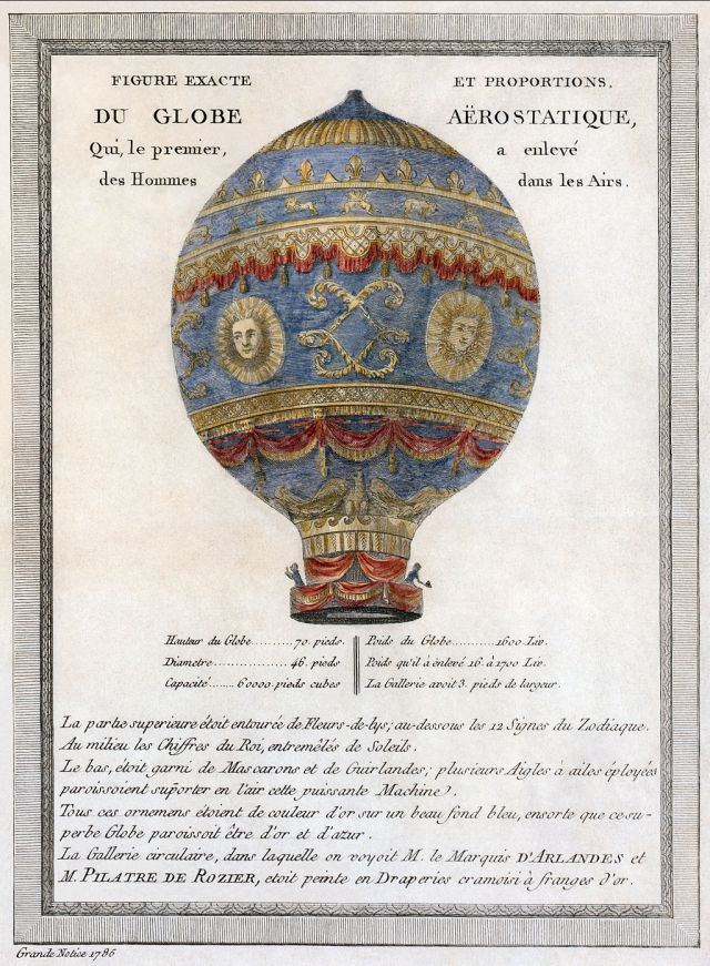 A 1786 depiction of the Montgolfier brothers' historic balloon with engineering data Source: Wikimedia Commons