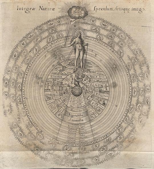 Fludd's Cosmos