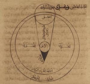 arabic-astronomy
