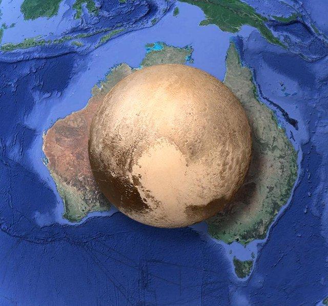Pluto vs Australia [Image: http://articlepapers.com]
