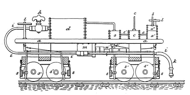 Railroad air brake patented by George Westinghouse h/t Ben Gross (@bhgross)