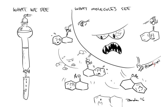 Chromatography - a matter of perspective – h/t @ChemScrapes