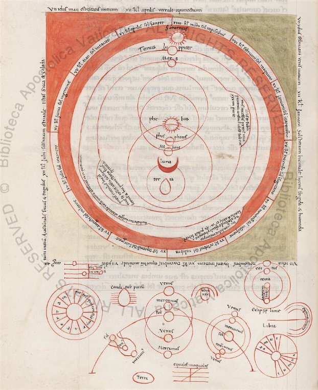 Martianus Capella's geo-heliocentric astronomical model