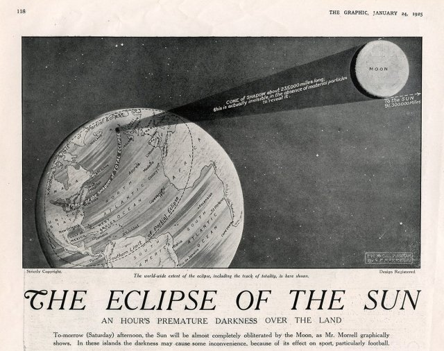 Wonderful illustration of the 1925 total solar eclipse – @AmericanEclipse