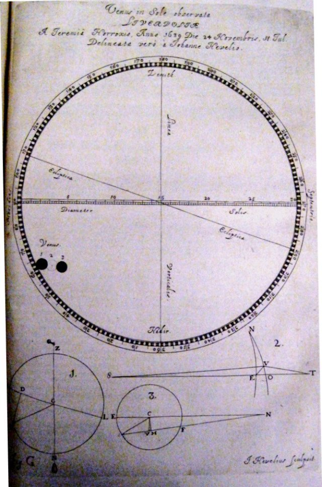 24 November in 1639, Jeremiah Horrocks recorded the 1st observation of the transit of Venus. Pic from Hevelius' 'Mercurius in Sole...' 1662
