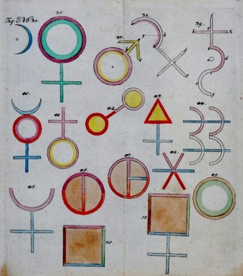 From Georg von Welling's (1652-1727) Opus mago-cabbalisticum et theosophicum, Saltzburgh, 1729.
