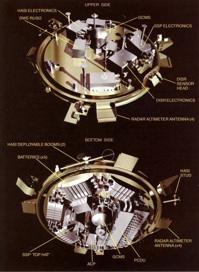 Cutaway image of Huygens Source: Wikimedia Commons