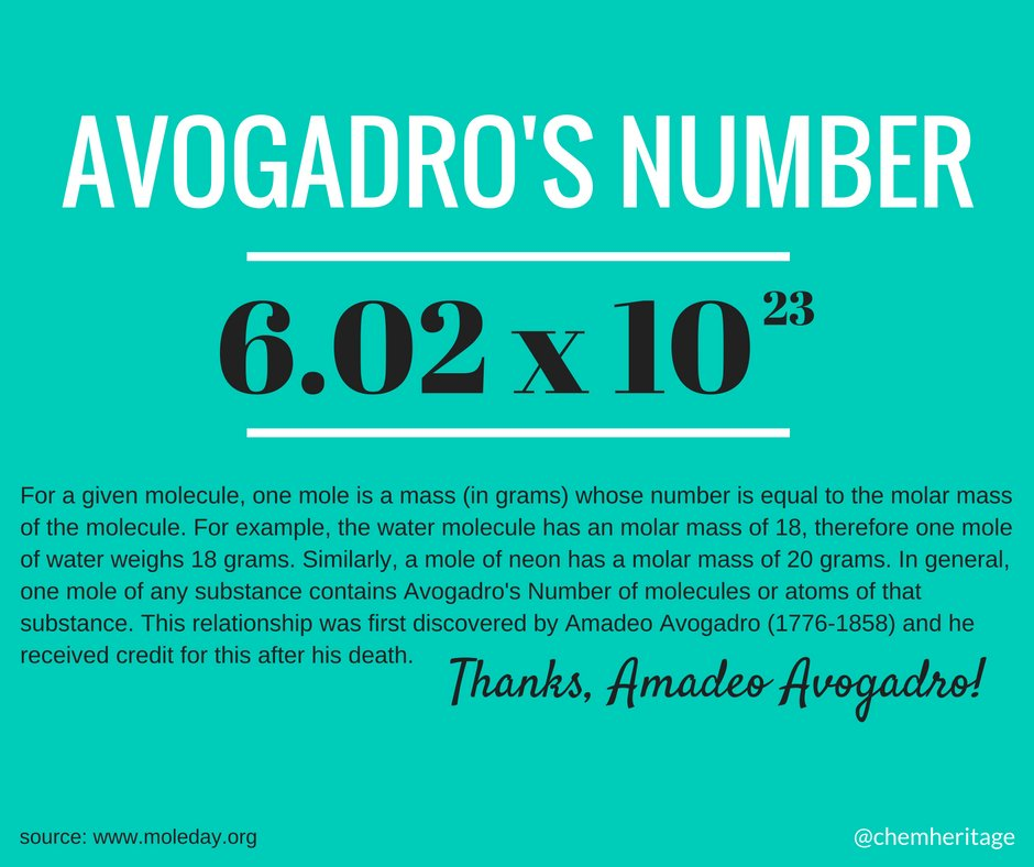 amedeo avogadro essay Amedeo avogadro (1776-1856) essay on a manner of determining the relative masses of the elementary molecules of bodies, and the proportions in which they enter into.